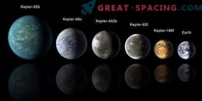 Exoplanetas receberam um novo esquema de classificação