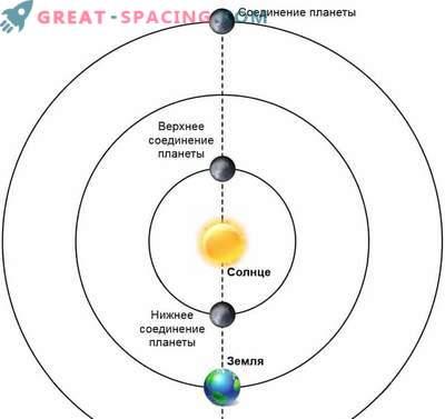 Que planetas podem ser vistos no céu em 23 de abril de 2019